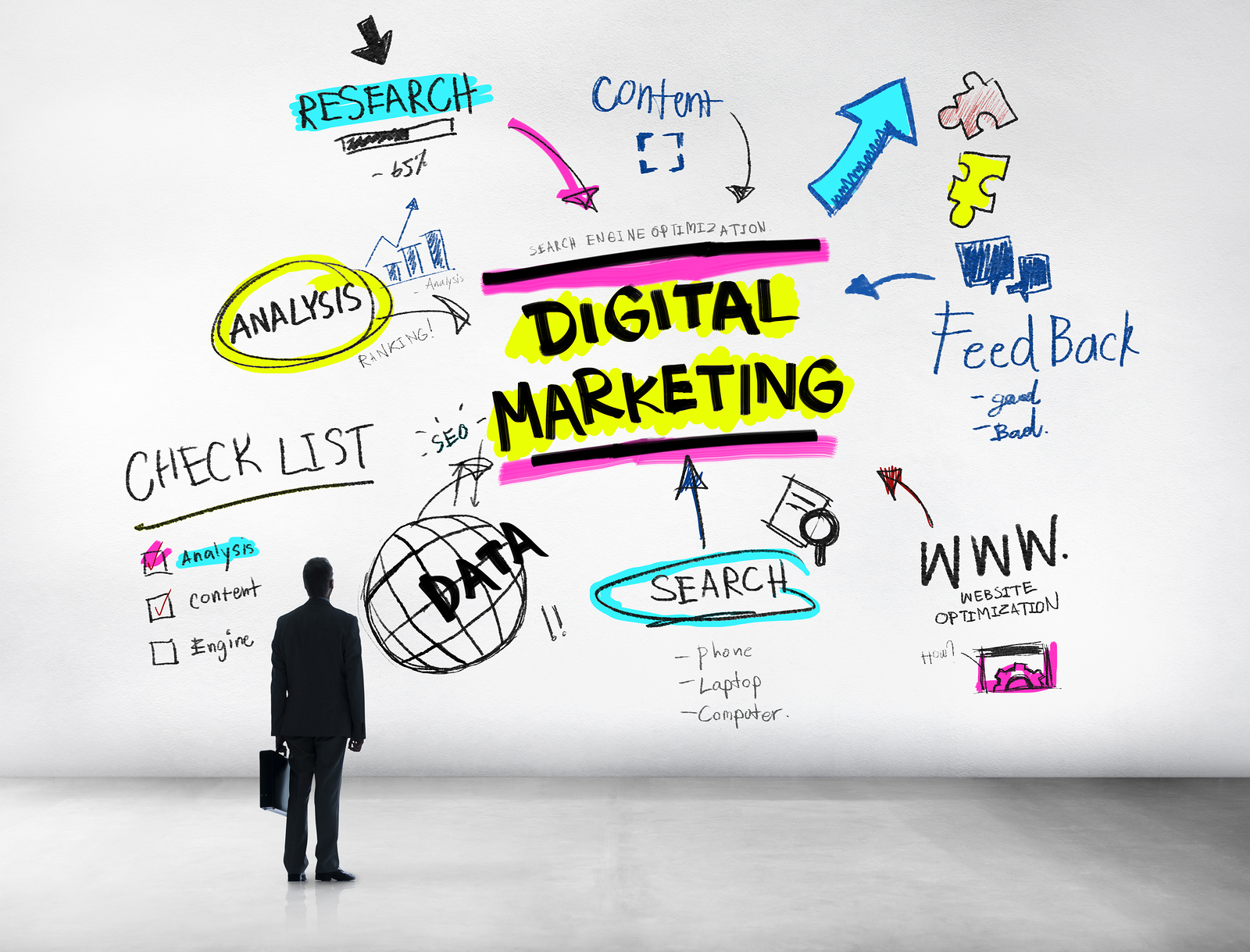 How to Choose a Digital Marketing Company?